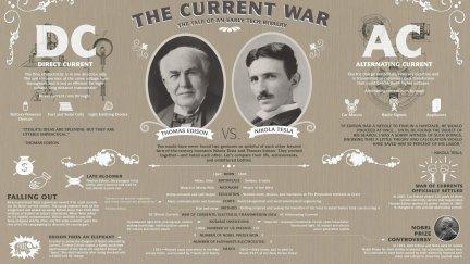 men, Nikola Tesla, AC-DC, scientists, Thomas Alva Edison ...